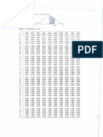 Tabla Distribucion Normal