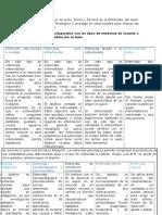 TAREA 2 DE PRACTICA DE PSICOLOGIA CLINICA 1