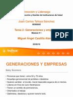 Generaciones y Empresas