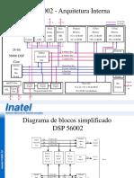 MOTOROLA DSP56002.ppt