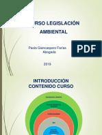 Clase 1. Introducción Legislación Ambiental