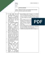Caso TIBI VS ECUADOR CIDH.docx