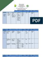 AIP SENIOR HIGH 2017-2018 (May 22, 2017).docx