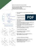 Chapter2_Applied Economics_MarkeT Equilibrium.docx