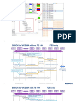 SRVCC.pdf
