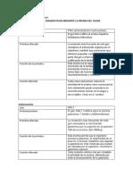 Fenilcetonuria.docx