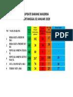 UPDATE BARANG WASERBA.docx