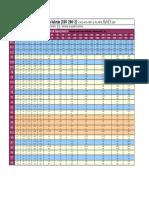 ISO 286-2_tolerance-luknje.pdf