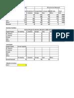 SCM NetworkDesign (Final)(2)