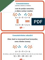 comutativitatea-planse.pdf