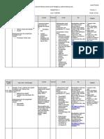 Rancangan P&P PL