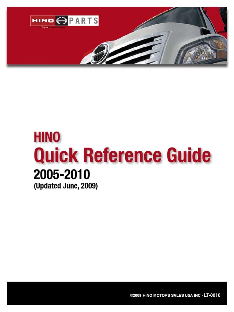 Hino Truck 2005-2010 Quick Reference Guide (1).pdf   Anti Lock Braking  System   Brake [ 1024 x 768 Pixel ]