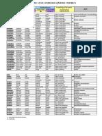urv_s.pdf