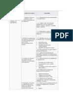 MALLA CURRICULAR DE ADMINISTRACION Y ORGANIZACION DE OFICINA