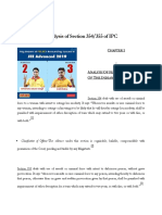 Analysis of  Sec 354 IPC