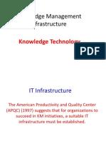 F-KM-unit4-infrastructure,Role of IT,KMTechnology&ImpactOfKM