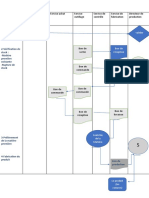 flow-chart production