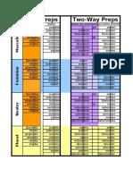11752900-German-Prepositions.pdf
