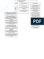 03 - Actuaciones Elementos y Cadena de Custodia