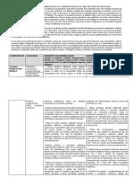 ENFOQUE QUE SUSTENTA EL DESARROLLO DE LAS COMPETENCIAS EN EL ÁREA DE CIENCIAS SOCIALES.docx