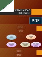 FORMAS DE CRIMINALIDAD DEL PODER