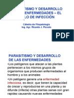 Clase 1309 Parasitismo  - Infección