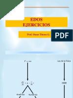 EDOS  OTG 2 Ejercicios