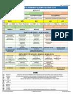 Periodización AtleLIC 2018 (3)