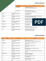 Jaringan Distribusi  PT. IGM 2016.xlsx