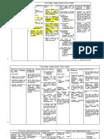 RPC-Elements-2015 5-12
