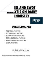 Pestel Swot on Dairy Ind.