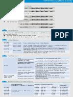 Ethernet Uplink Cards