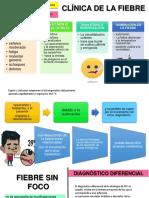 CLÍNICA DE LA FIEBRE (1).pptx