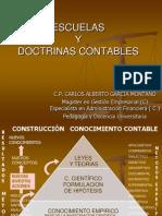 Escuelas y Doctrinas Contables