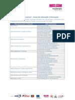 RVCC Profissional.pdf