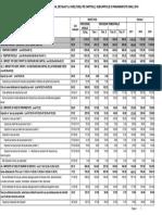 proiect_buget2016