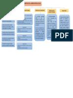 psicologia forence pdf