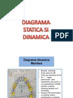 DIAGRAMA STATICA SI DINAMICA