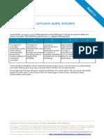 KeyDoc_-_Ofsted_curriculum_quality_indicators