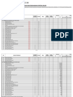 Estimasi SI Boiler Central Final  Fix All (1)