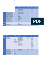 Product Matrix of SAP GUI 7.50 .pdf