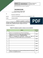 ejemplo de informe de practica en la DREM