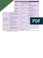 Diagnosticul diferential al trombocitopeniilor la copil