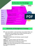 MM 3 Strategy, SBU.ppt
