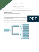 Diferencias entre los documentos mercantiles