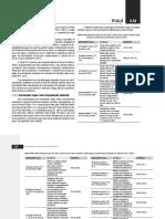 Procedimentos-de-Licencamento-Ambiental-PIAUÍ-PI