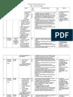 planificare-clasa-4-ars-libri