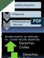 Ley Sáenz Peña y gobiernos radicales