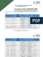 RegistrodeSolicitudes-IIITrimestrede20193.pdf