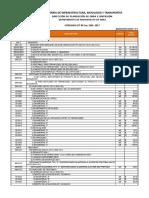 Catálogo 2017 1er Sem_SCT BP.xlsx